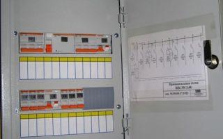 Электрощитки для квартир: виды, схема и установка