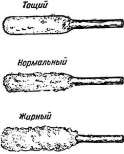 Определение жирности раствора с помощью весла