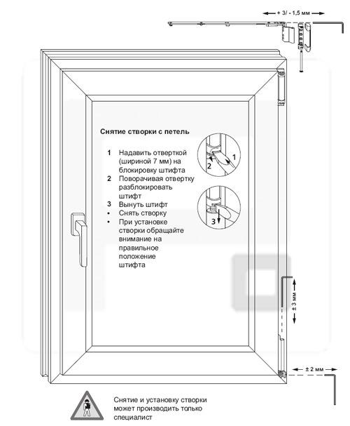 Инструкция о том, как снять створки с петель пластиковых окон