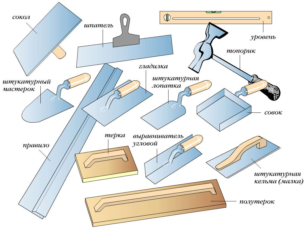 Инструменты для выравнивания стен