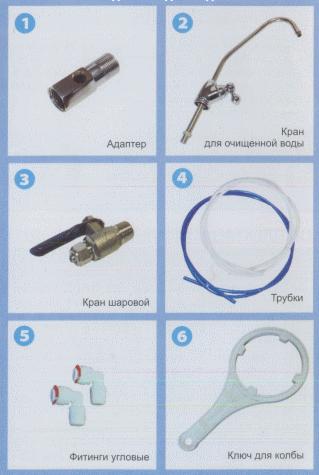 Комплект деталей для фильтра под мойку