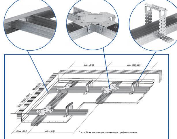 Способы крепления профилей гипсокартонных конструкций.