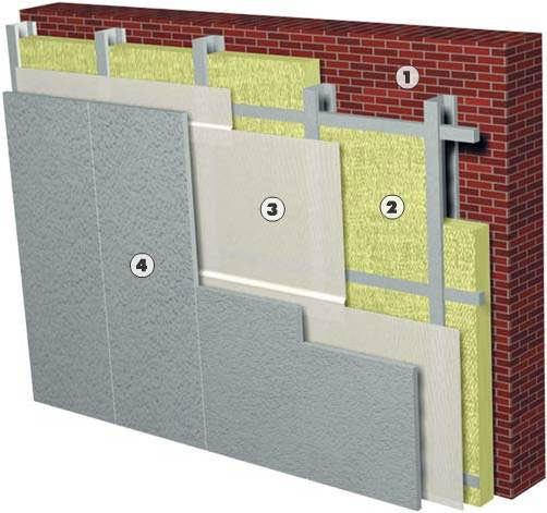 Стена с внутренним утеплением: 1 – несущая стена; 2 – утеплитель; 3 – пароизоляция; 4 – гипсокартон.