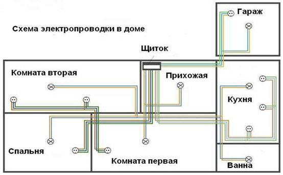 Схема от автора