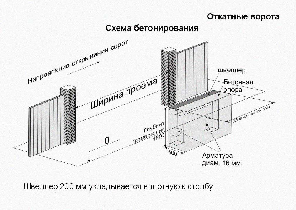 Шумоизоляция дверей ВАЗ 2110,2111