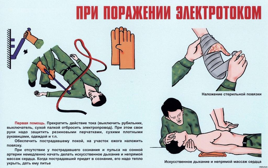 Первая помощь при поражении человека электротоком