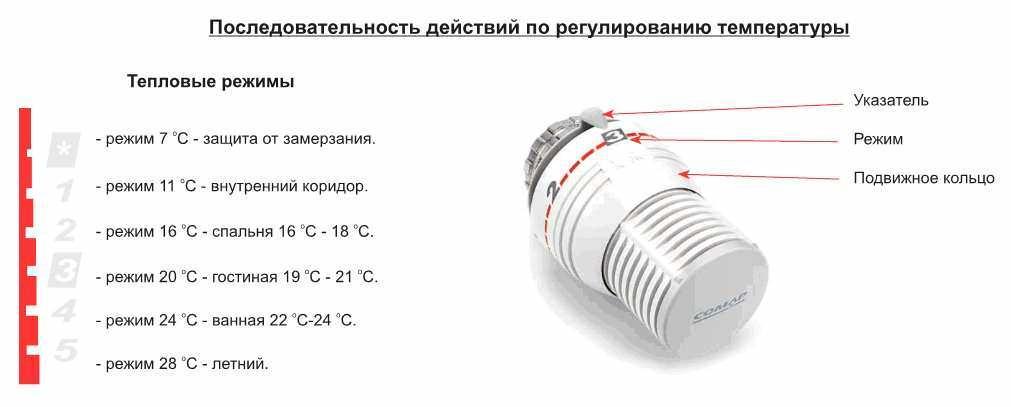 Регулирование температуры терморегулятором