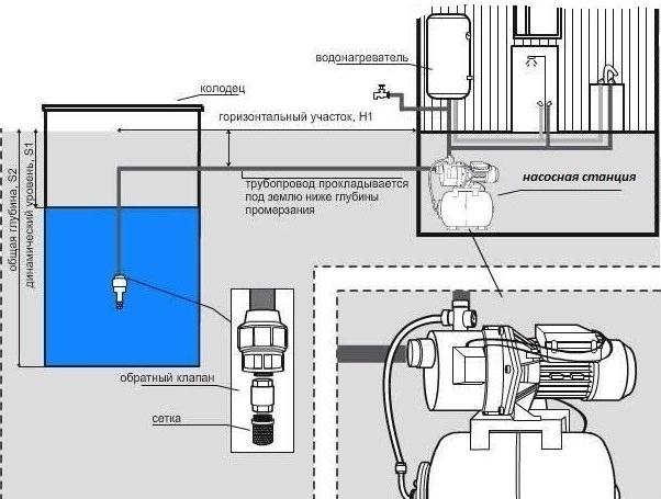 Схема автоматики для скважины своими руками 59
