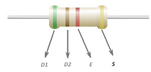 Цветная маркировка резисторов