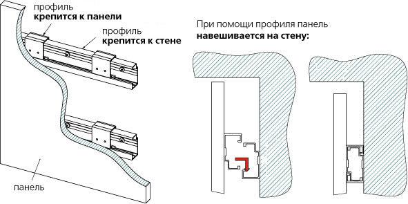 Крепления для панелей пвх схемы