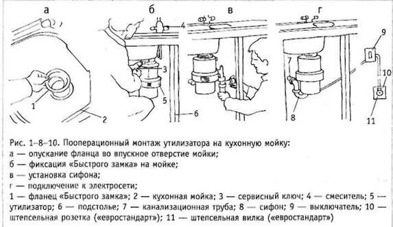 Инструкция по установке измельчителя отходов для раковины
