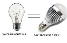 Соответствие светодиодной лампы лампе накаливания