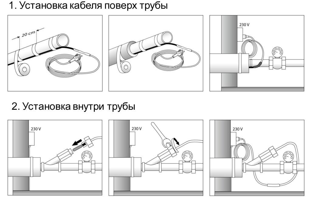 Схема монтажа греющего кабеля