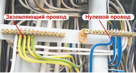Провода заземления