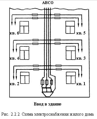 Схема электроснабжения жилого дома