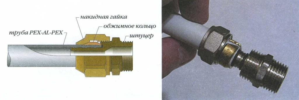 Схема компрессионного фитинга