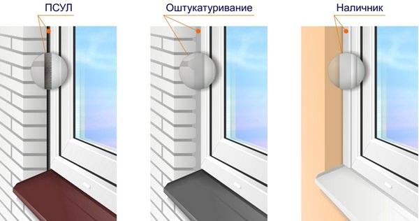 Схема монтажа наличников на окна ПВХ