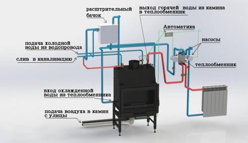 Схема работы булерьяна с водяным контуром