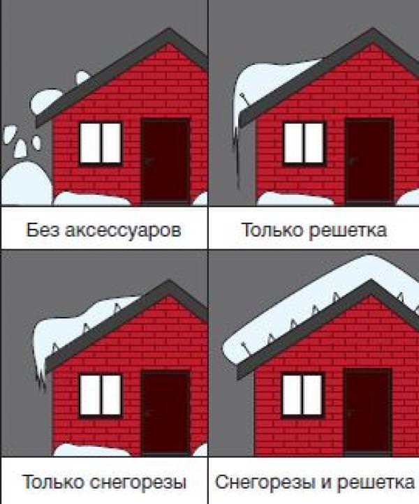 Крепление кронштейнов для снегозадержателей