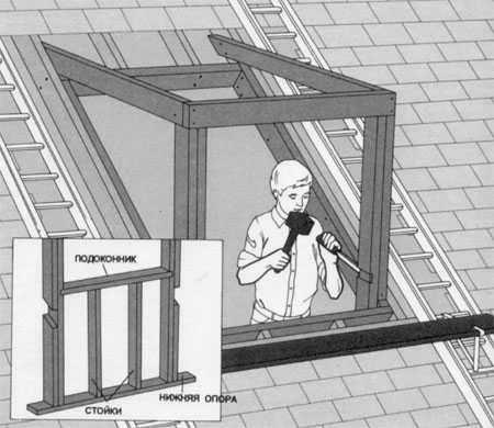 Установка подоконника слухового окна