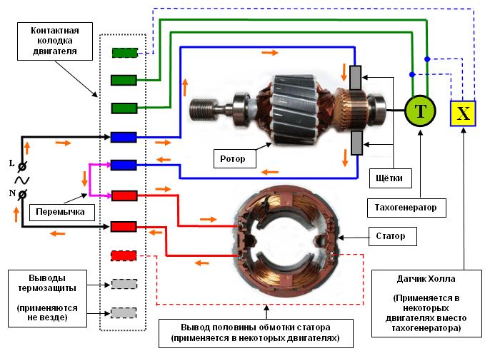Устройство коллекторного двигателя