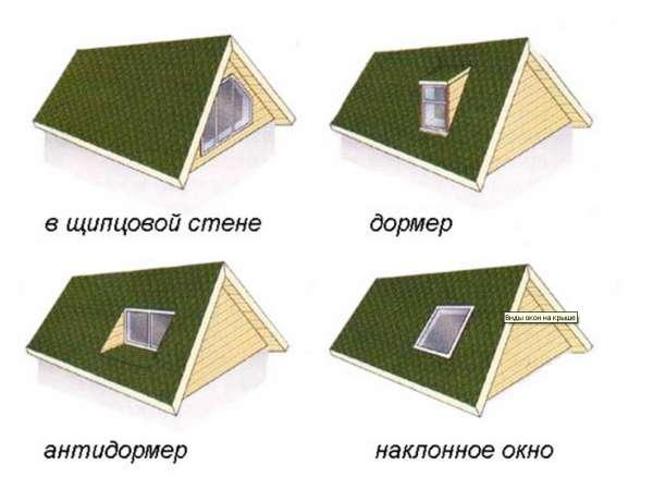 Виды слуховых окон для крыши