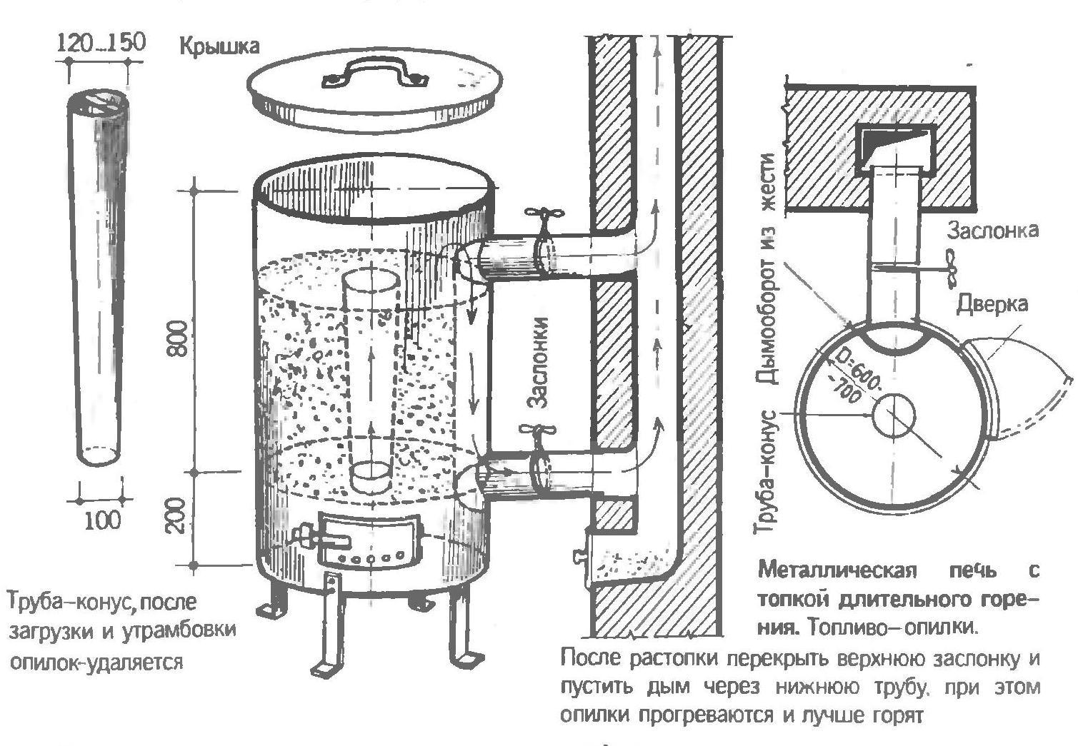 Схема самодельной печи на дровах