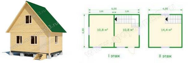 Дом эконом-класса (проект №1)