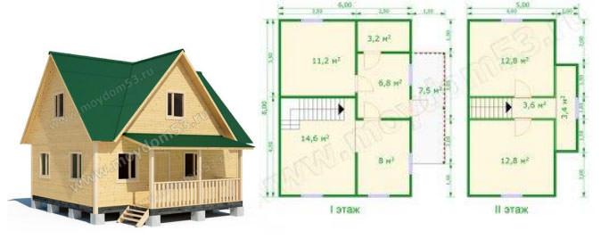 Проект дома размером 6х8 №2