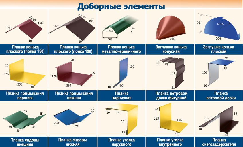 Доборные элементы металлочерепицы для крыши