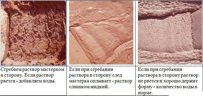 Схема определения готовности глиняного раствора