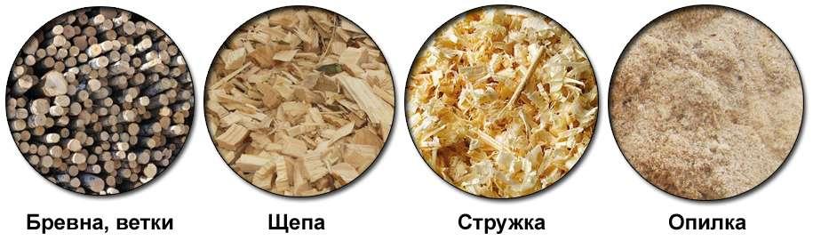 Материалы для изготовления пеллет