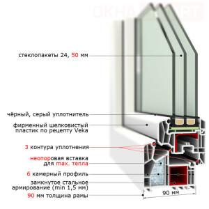 Профиль окна Веко ALPHALINE