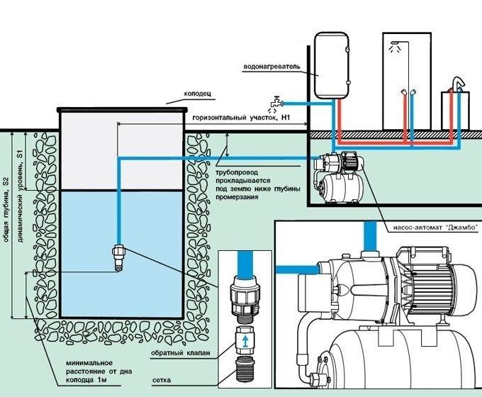 Схема подключения насосной станции в частном доме