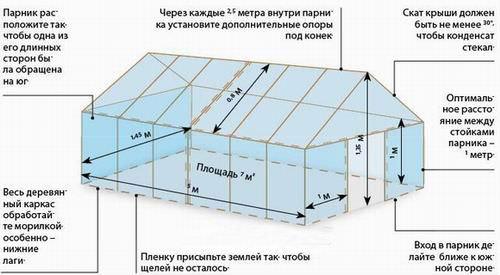 Схема постройки зимней теплицы своими руками