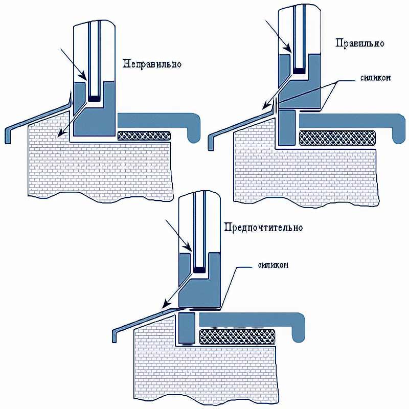 Схемы установки отливов на окна
