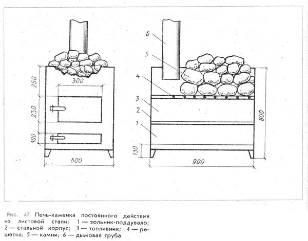 Железные печи для бани - как сделать своими руками? Чертеж и установка