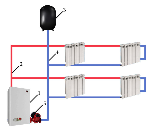 Горизонтальная проточная однотрубная система отопления