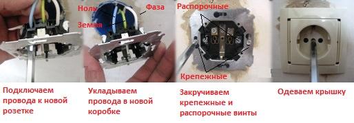 Инструкция по замене розетки