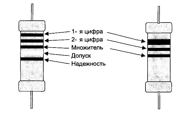 Обозначения маркировки резисторов