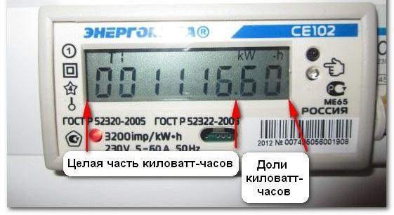 Показания на цифровом электросчетчике