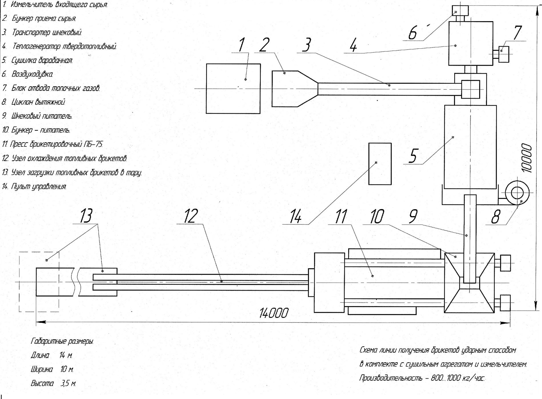 Схема конструкции пресса для опилок