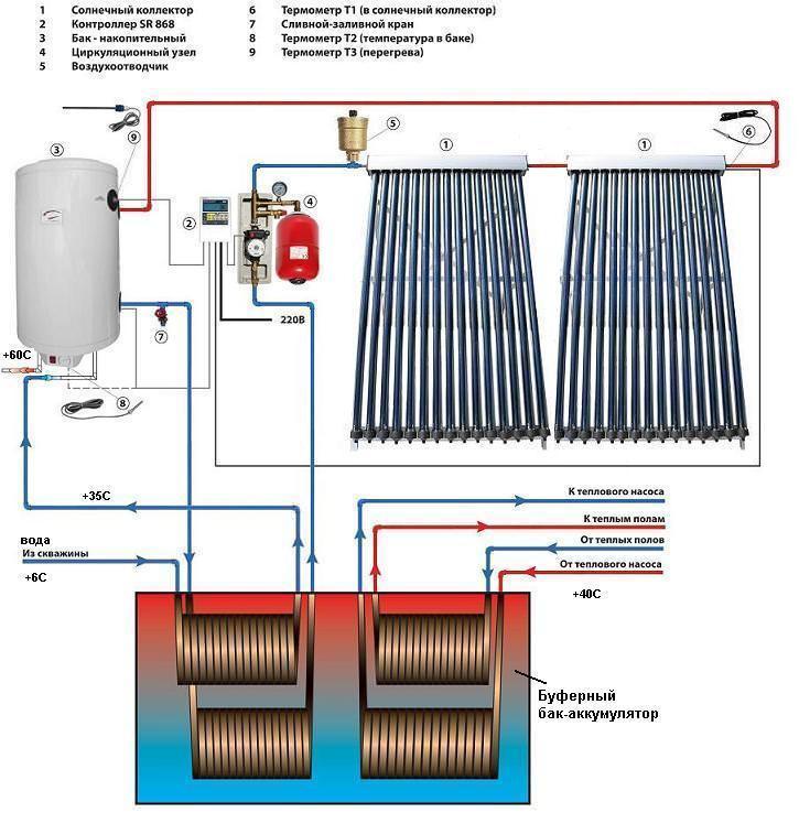 Схема подключения солнечных коллекторов