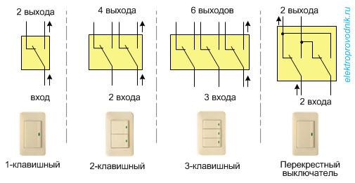 Виды проходных выключателей
