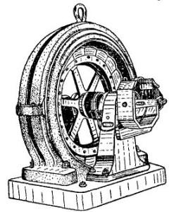Что такое генератор переменного тока