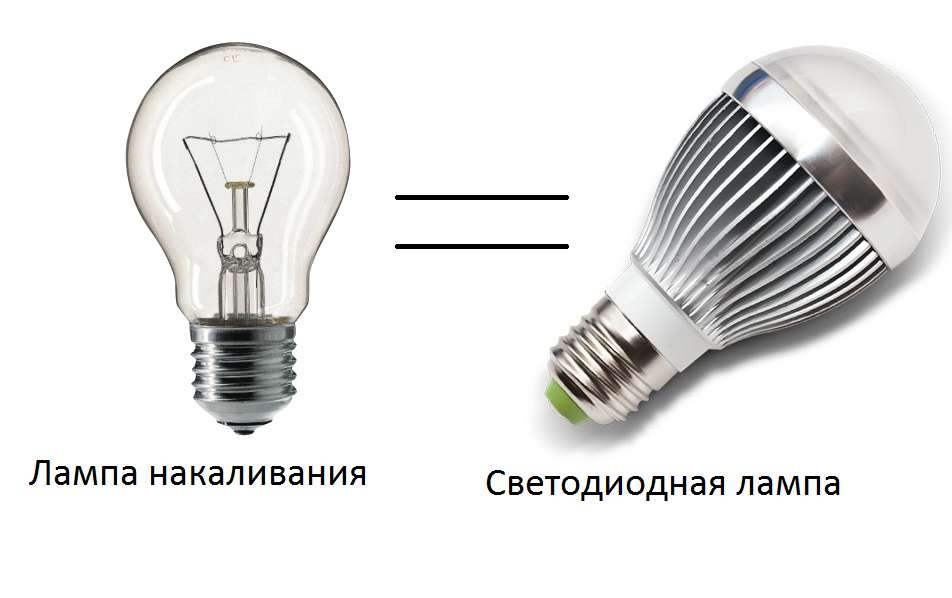 Светодиодная лампа и лампа накаливания