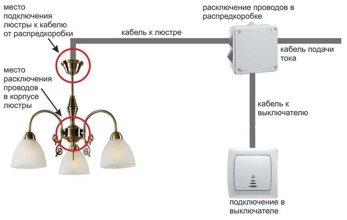 Схема подключения люстры к выключателю