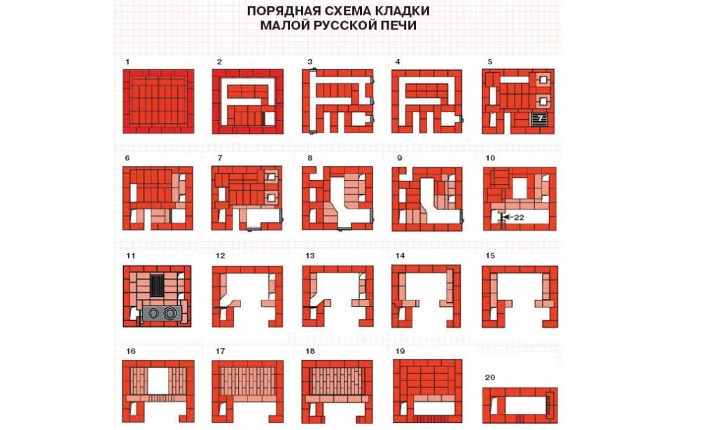Схема кладки малой русской печки