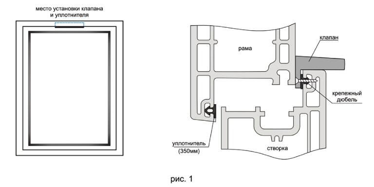 Схема установки клапана AirBox