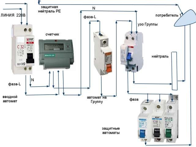 Схема подключения электропроводки